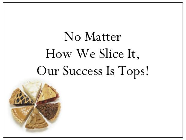 6-Slice Pie